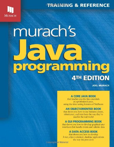 download Learning Java 2013
