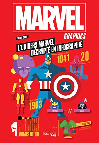 Marvel graphics: Tout l'univers de Marvel décrypté en infographies