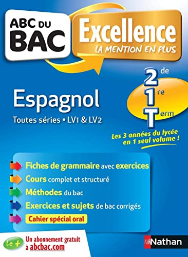 ABC du BAC Excellence Espagnol 2de.1re.Term