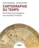 Cartographie du temps-visual