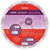 Latein - Deklinationen: Wheel - Latein - Deklinationen...