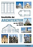Architektur: Geschichte der Architektur: Von der Antike bis Heute