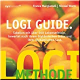 LOGI-Methode: LOGI-Guide